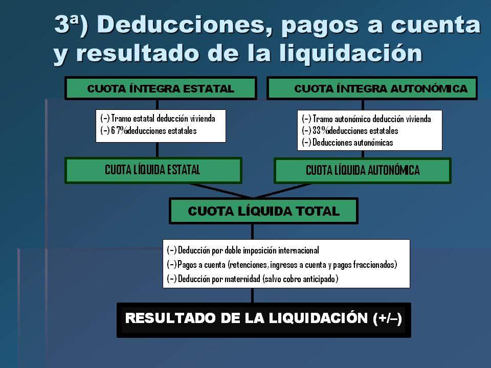 3ª) Deducciones, pagos a cuenta y resultado de la liquidación 3ª) Deducciones, pagos a cuenta y resultado de la liquidación