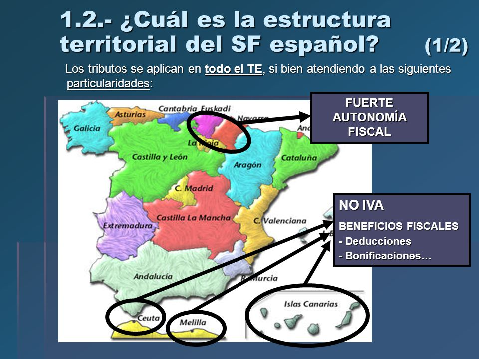 1.2.- ¿Cuál es la estructura territorial del SF español? (1/2) Los tributos se aplican en todo el TE, si bien atendiendo a las siguientes particularid