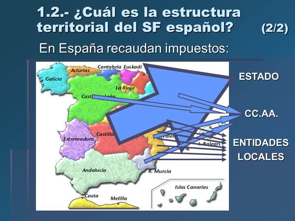 En España recaudan impuestos: ESTADO CC.AA. ENTIDADESLOCALES 1.2.- ¿Cuál es la estructura territorial del SF español? (2/2)