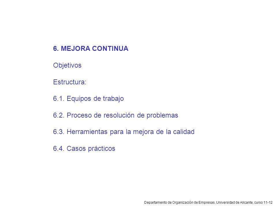 Departamento de Organización de Empresas, Universidad de Alicante, curso 11-12 6. MEJORA CONTINUA Objetivos Estructura: 6.1. Equipos de trabajo 6.2. P