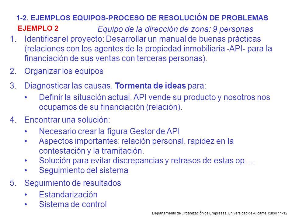 Departamento de Organización de Empresas, Universidad de Alicante, curso 11-12 Equipo de la dirección de zona: 9 personas 1.Identificar el proyecto: D