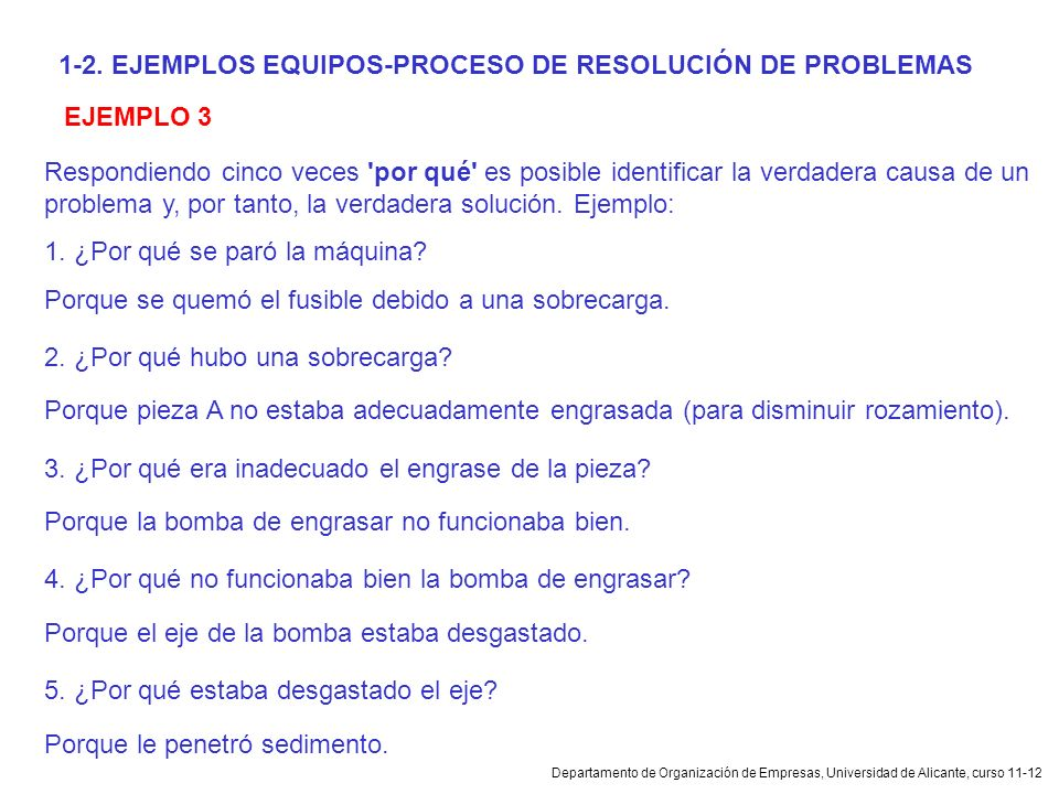 Departamento de Organización de Empresas, Universidad de Alicante, curso 11-12 Respondiendo cinco veces 'por qué' es posible identificar la verdadera