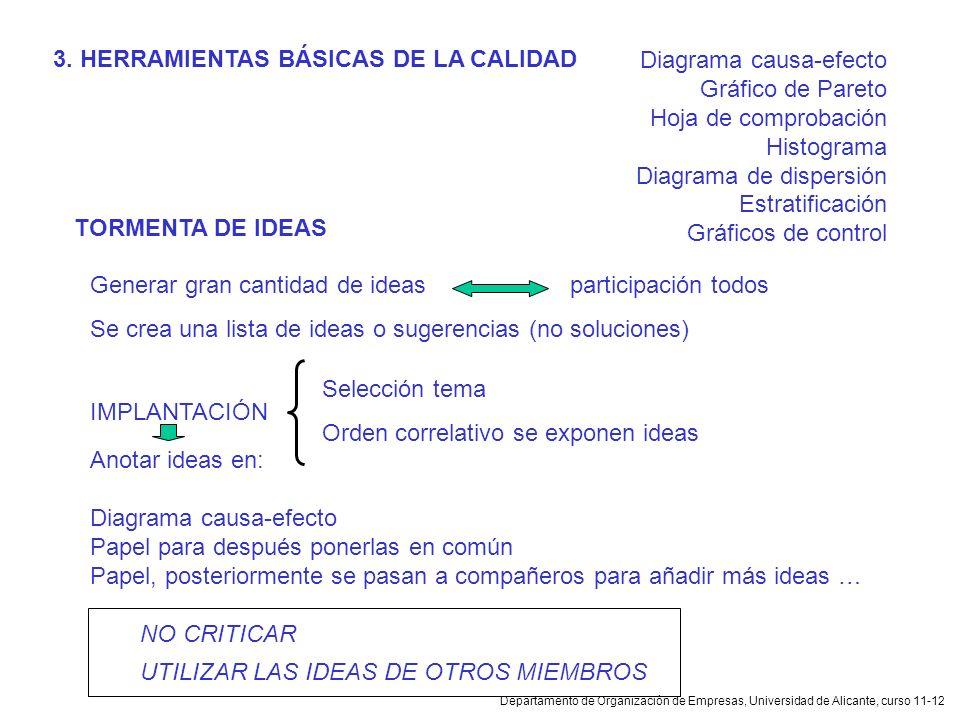 Departamento de Organización de Empresas, Universidad de Alicante, curso 11-12 Diagrama causa-efecto Gráfico de Pareto Hoja de comprobación Histograma