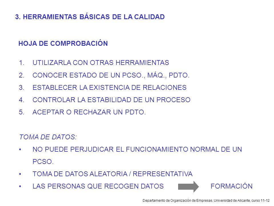 Departamento de Organización de Empresas, Universidad de Alicante, curso 11-12 HOJA DE COMPROBACIÓN 1.UTILIZARLA CON OTRAS HERRAMIENTAS 2.CONOCER ESTA