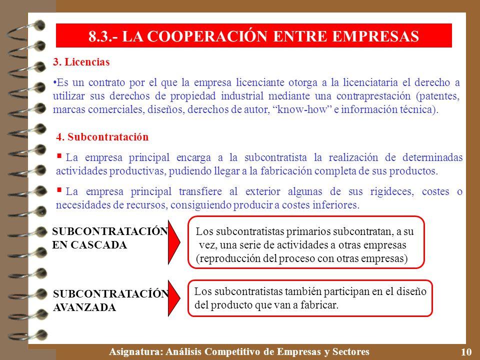 Asignatura: Análisis Competitivo de Empresas y Sectores 10 3. Licencias Es un contrato por el que la empresa licenciante otorga a la licenciataria el