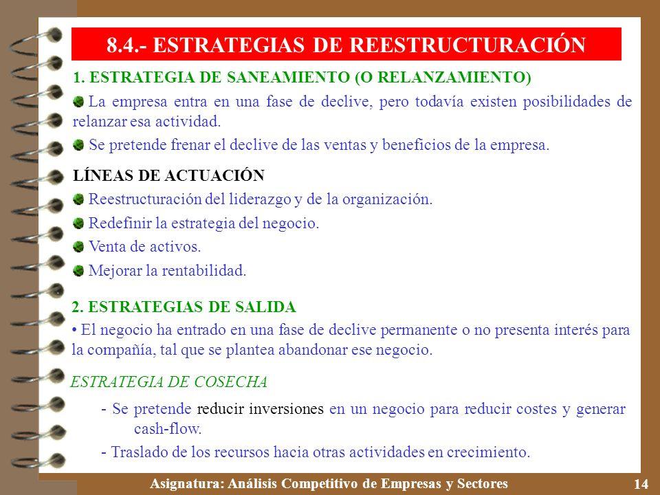 Asignatura: Análisis Competitivo de Empresas y Sectores 14 1. ESTRATEGIA DE SANEAMIENTO (O RELANZAMIENTO) La empresa entra en una fase de declive, per