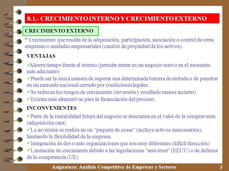 Asignatura: Análisis Competitivo de Empresas y Sectores 3 CRECIMIENTO EXTERNO 8.1.- CRECIMIENTO INTERNO Y CRECIMIENTO EXTERNO * Crecimiento que result