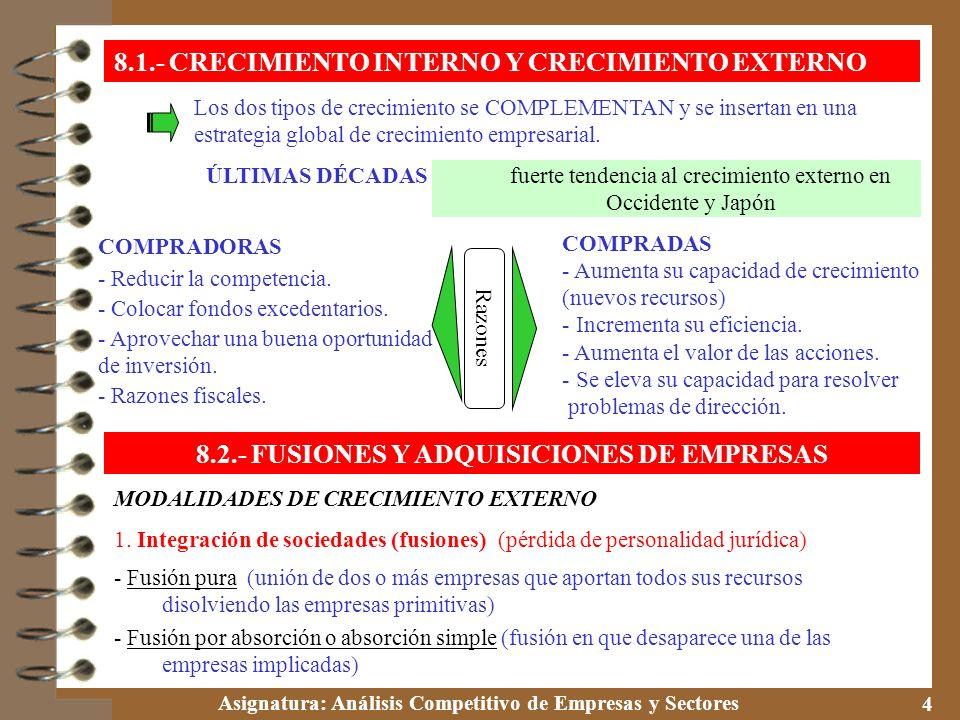 Asignatura: Análisis Competitivo de Empresas y Sectores 5 2.