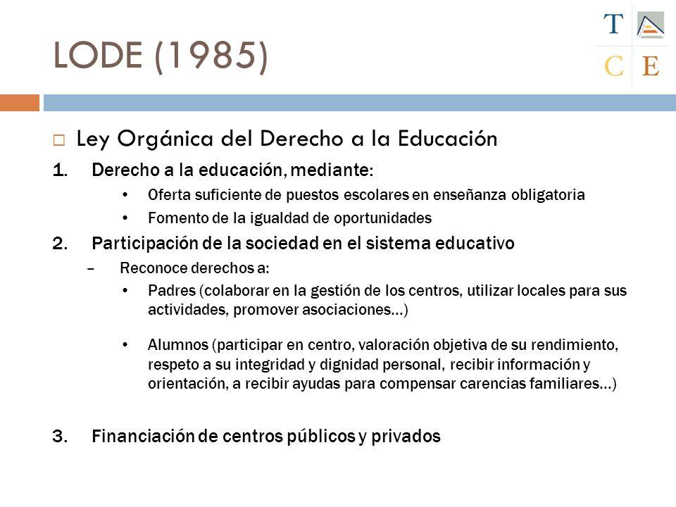 LODE (1985) Ley Orgánica del Derecho a la Educación 1.D erecho a la educación, mediante: Oferta suficiente de puestos escolares en enseñanza obligator