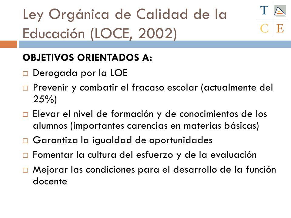 Ley Orgánica de Calidad de la Educación (LOCE, 2002) OBJETIVOS ORIENTADOS A: Derogada por la LOE Prevenir y combatir el fracaso escolar (actualmente d