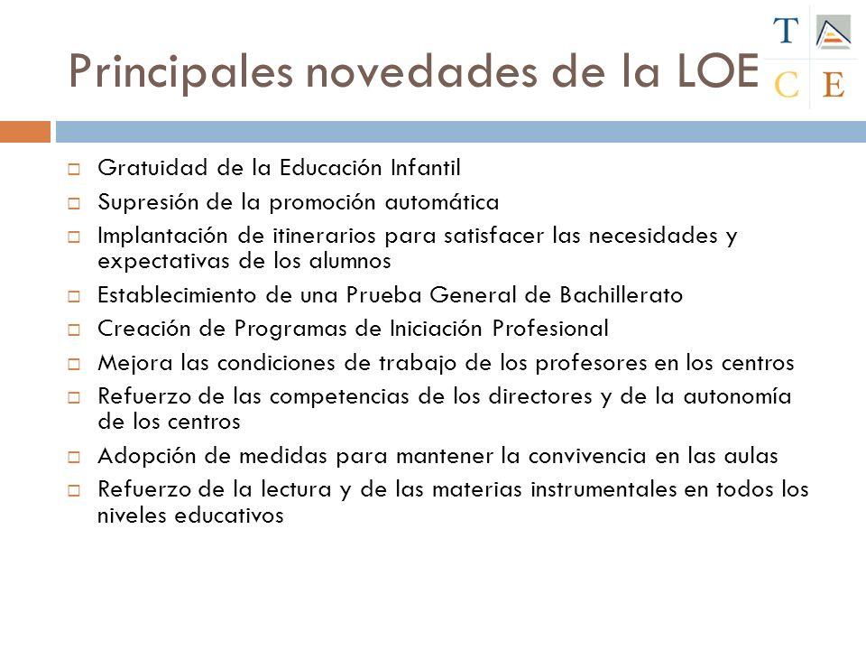 Principales novedades de la LOE Gratuidad de la Educación Infantil Supresión de la promoción automática Implantación de itinerarios para satisfacer la