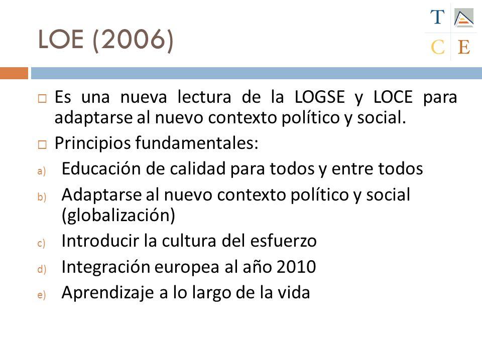 LOE (2006) Es una nueva lectura de la LOGSE y LOCE para adaptarse al nuevo contexto político y social. Principios fundamentales: a) Educación de calid