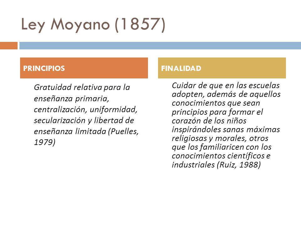 Ley Moyano (1857) Gratuidad relativa para la enseñanza primaria, centralización, uniformidad, secularización y libertad de enseñanza limitada (Puelles