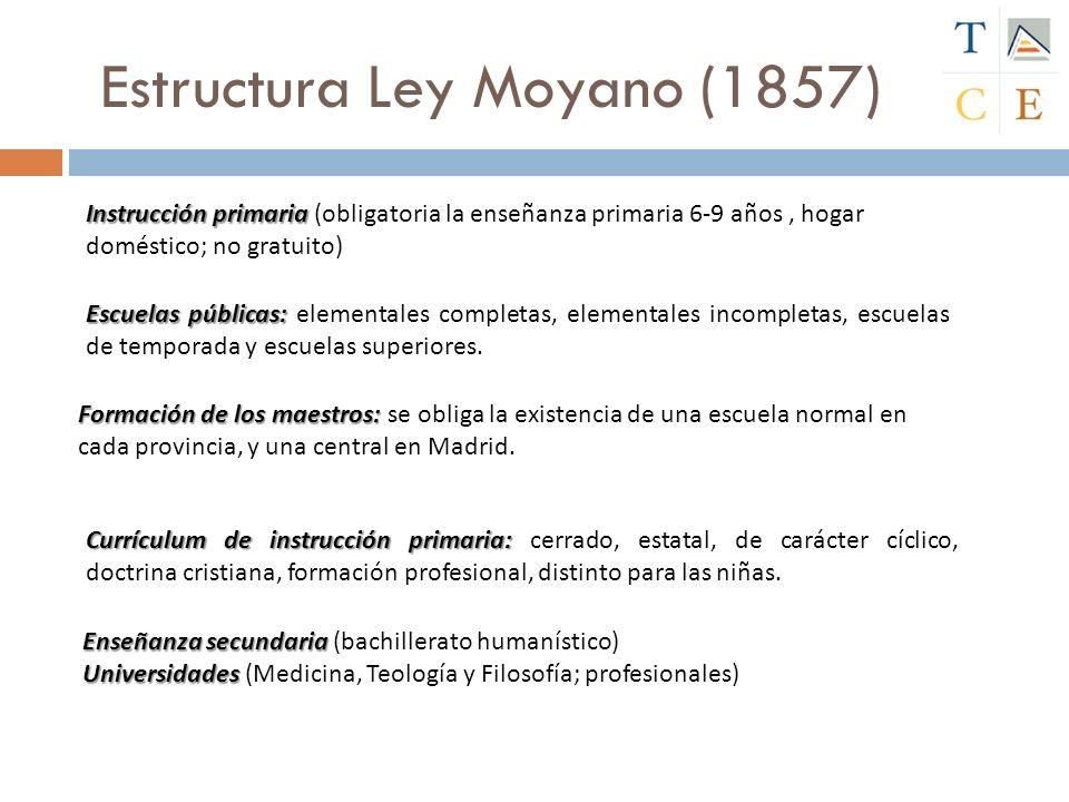 Ley General de Educación (LGE,1970) Una reforma amplia, profunda, previsora de las nuevas necesidades sociales.
