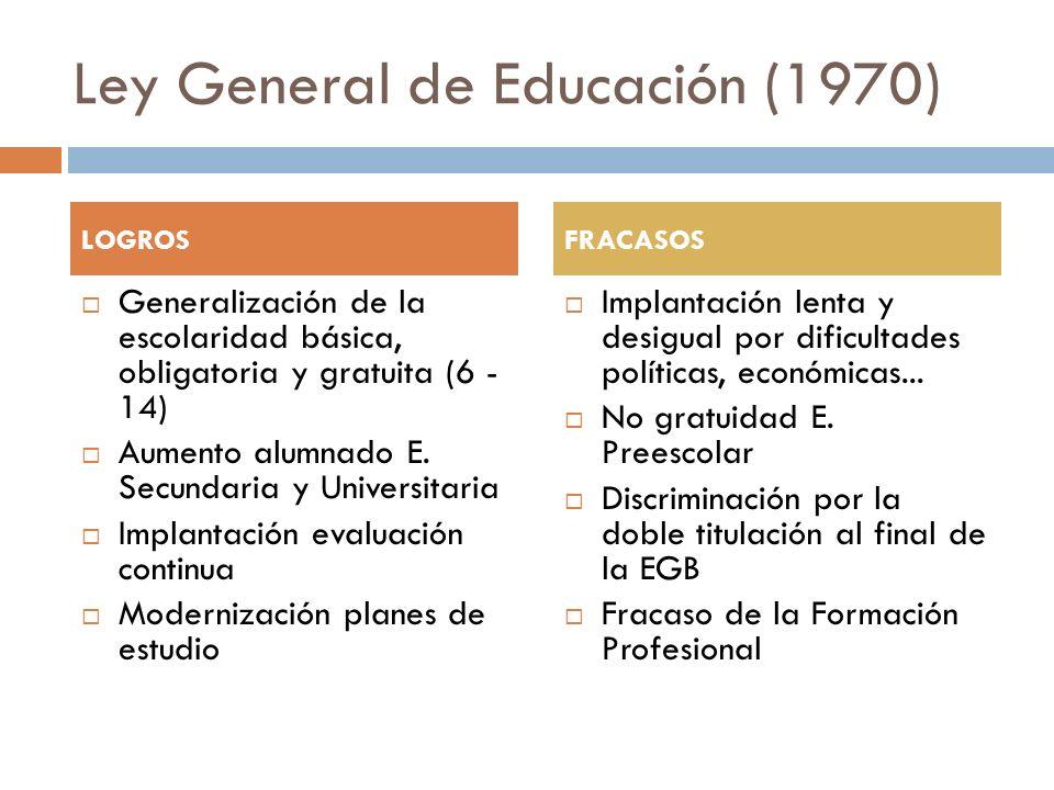 Ley General de Educación (1970) Generalización de la escolaridad básica, obligatoria y gratuita (6 - 14) Aumento alumnado E. Secundaria y Universitari