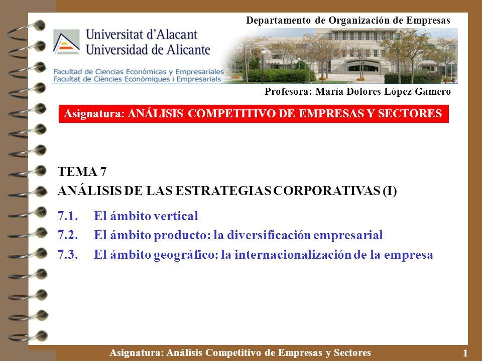 Asignatura: Análisis Competitivo de Empresas y Sectores 1 TEMA 7 ANÁLISIS DE LAS ESTRATEGIAS CORPORATIVAS (I) 7.1. El ámbito vertical 7.2. El ámbito p