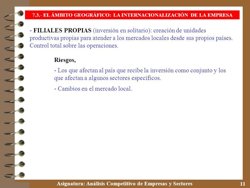 Asignatura: Análisis Competitivo de Empresas y Sectores 11 - FILIALES PROPIAS (inversión en solitario): creación de unidades productivas propias para