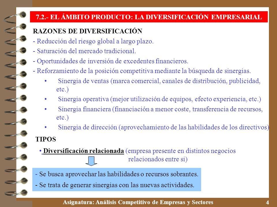 Asignatura: Análisis Competitivo de Empresas y Sectores 5 FUNDAMENTACIÓN EN: - Reducción de costes (economías de escala, aprovechamiento de excesiva capacidad, etc) - Habilidades de comercialización (canales de distribución, promoción y publicidad, etc.) - Marca comercial.