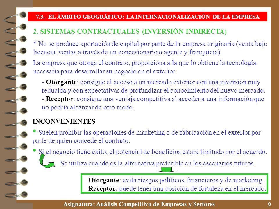 Asignatura: Análisis Competitivo de Empresas y Sectores 9 7.3.- EL ÁMBITO GEOGRÁFICO: LA INTERNACIONALIZACIÓN DE LA EMPRESA 2. SISTEMAS CONTRACTUALES
