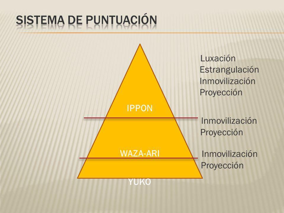 Luxación Estrangulación Inmovilización Proyección Inmovilización Proyección Inmovilización Proyección IPPON WAZA-ARI YUKO