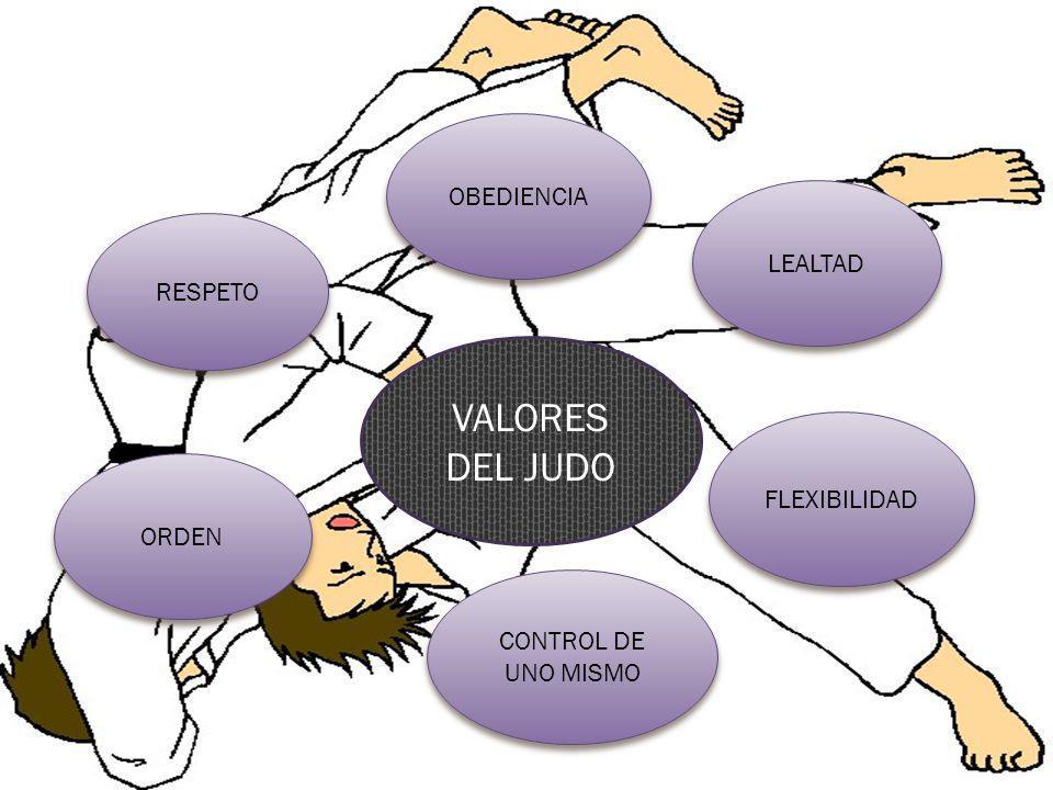 http://www.youtube.com/watch?v=8_kFE3e3XMw&feature=results_video&playnext=1&list=PLE66DBF5BF1AC8120 Personas autistas Proyecto científico de Isabel Fernández Ciegos y deficientes visuales Discapacidad motriz DEPORTE PARA TODOS