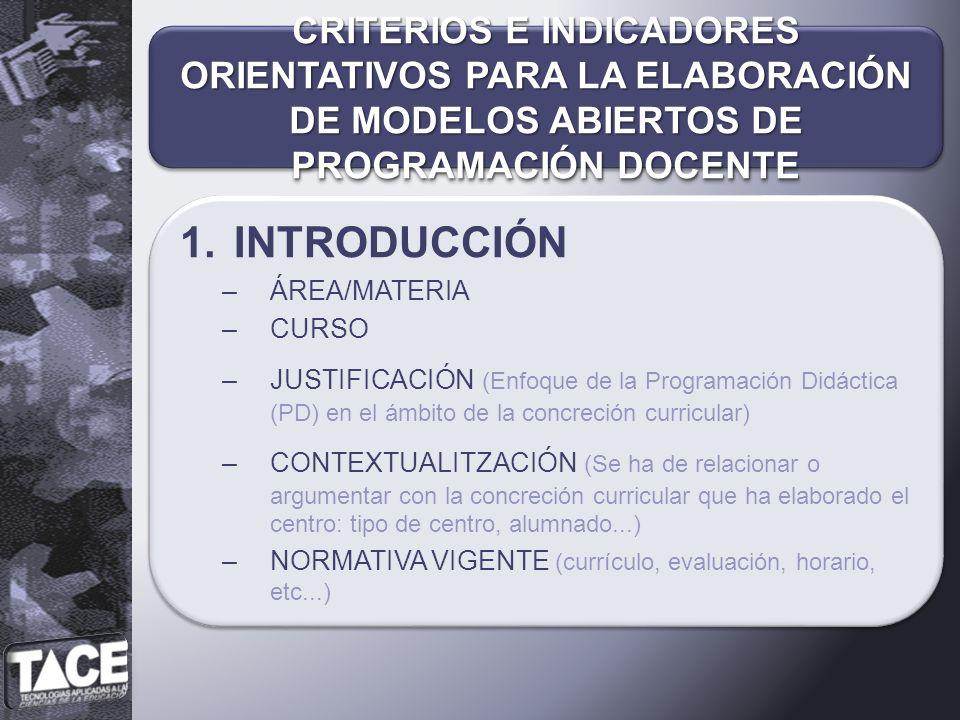 1.INTRODUCCIÓN –ÁREA/MATERIA –CURSO –JUSTIFICACIÓN (Enfoque de la Programación Didáctica (PD) en el ámbito de la concreción curricular) –CONTEXTUALITZ