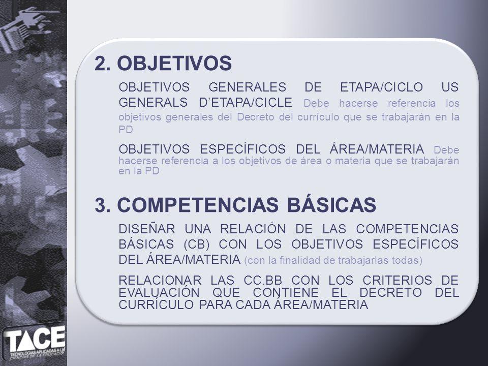 2. OBJETIVOS OBJETIVOS GENERALES DE ETAPA/CICLO US GENERALS DETAPA/CICLE Debe hacerse referencia los objetivos generales del Decreto del currículo que