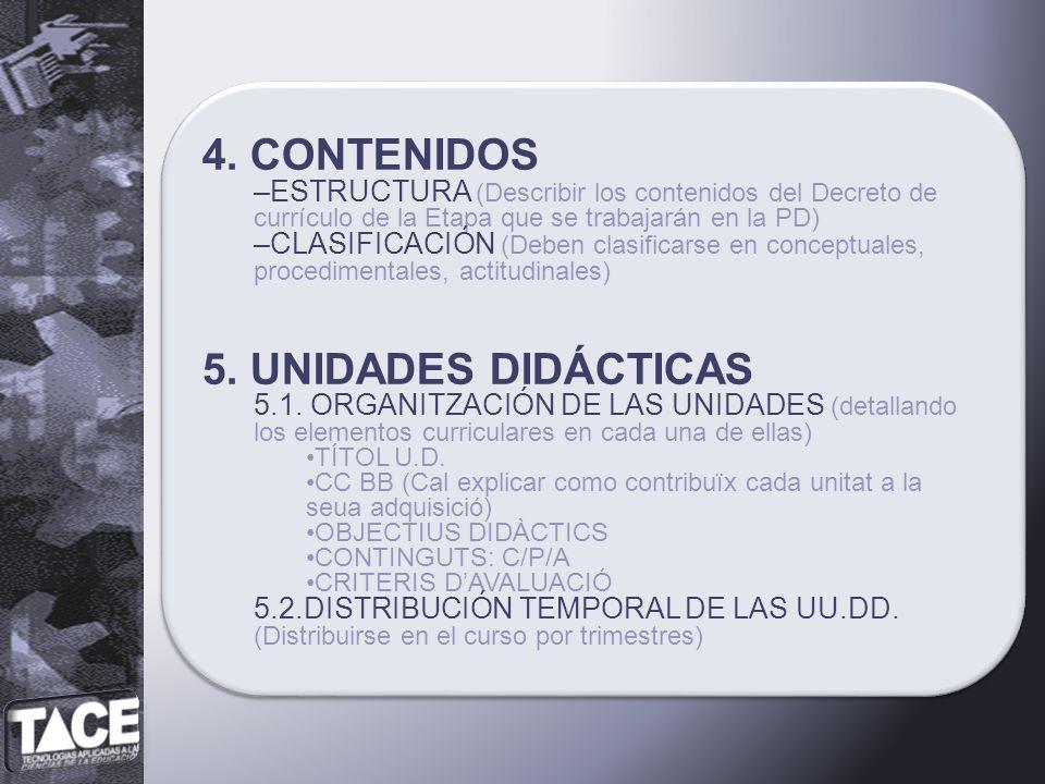 4. CONTENIDOS –ESTRUCTURA (Describir los contenidos del Decreto de currículo de la Etapa que se trabajarán en la PD) –CLASIFICACIÓN (Deben clasificars