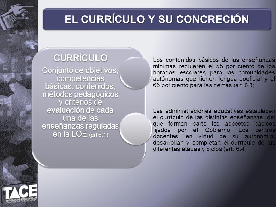 EL CURRÍCULO Y SU CONCRECIÓN CURRÍCULO Conjunto de objetivos, competencias básicas, contenidos, métodos pedagógicos y criterios de evaluación de cada