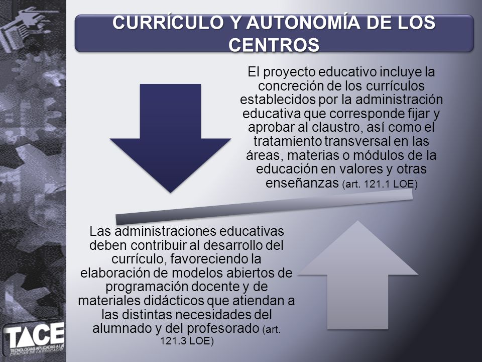 CURRÍCULO Y AUTONOMÍA DE LOS CENTROS El proyecto educativo incluye la concreción de los currículos establecidos por la administración educativa que co