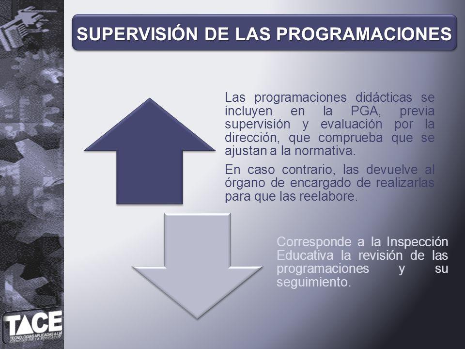 Las programaciones didácticas se incluyen en la PGA, previa supervisión y evaluación por la dirección, que comprueba que se ajustan a la normativa. En