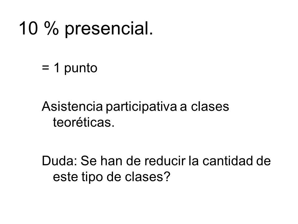 10 % presencial. = 1 punto Asistencia participativa a clases teoréticas.