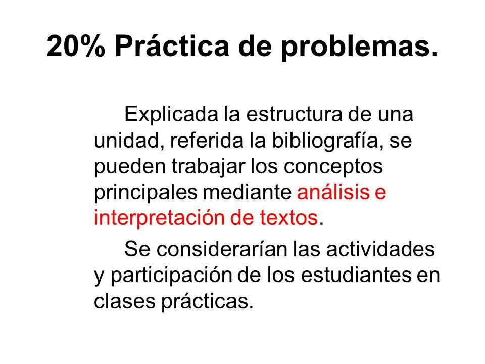 20% Práctica de problemas.