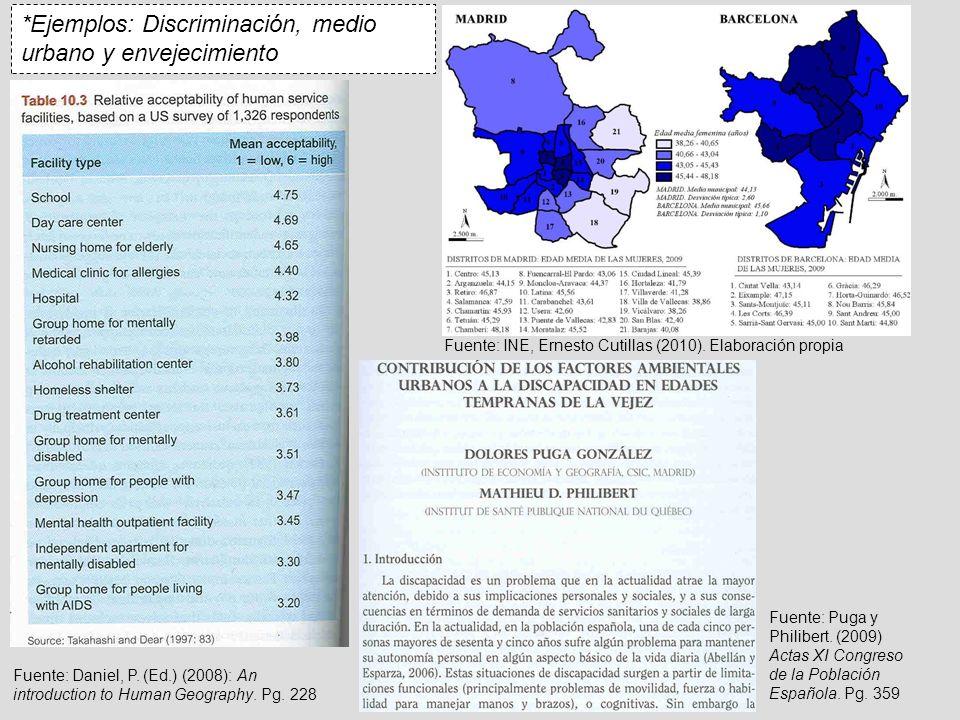 *Ejemplos: Discriminación, medio urbano y envejecimiento Fuente: Daniel, P.