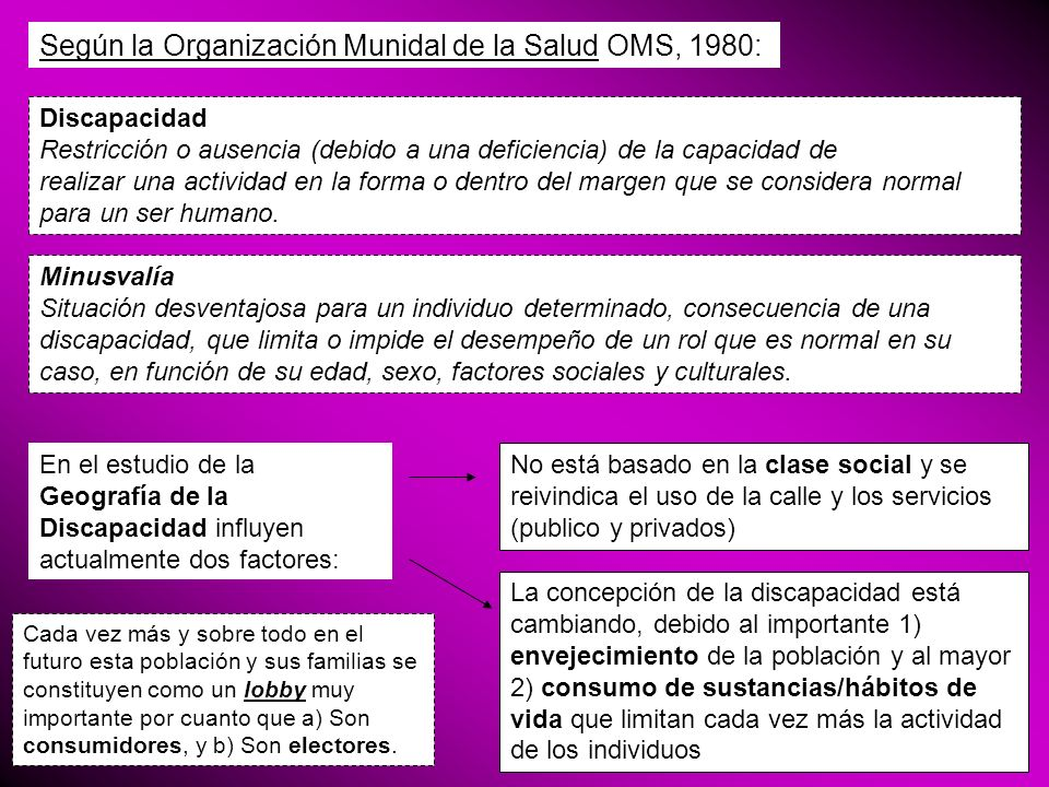 Fuente: INE (1999) Libro Blanco sobre discapacidades, deficiencias y estado de salud.