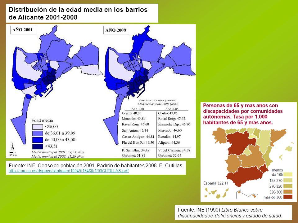 VV.AA.(2002) Salir de marcha y consumo de drogas.