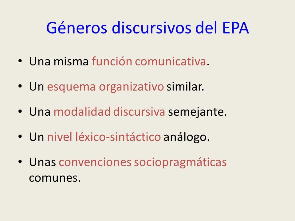Géneros discursivos del EPA Una misma función comunicativa. Un esquema organizativo similar. Una modalidad discursiva semejante. Un nivel léxico-sintá
