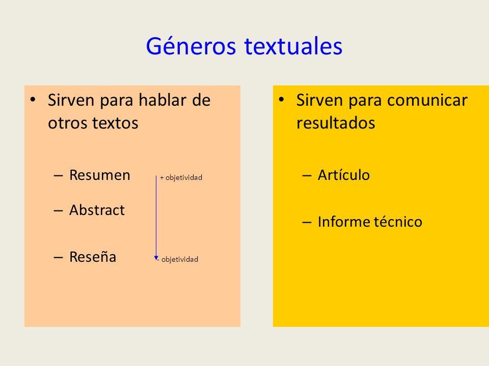 Géneros textuales Sirven para hablar de otros textos – Resumen + objetividad – Abstract – Reseña - objetividad Sirven para comunicar resultados – Artí