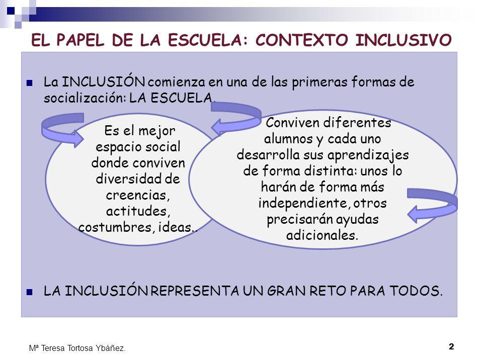 2 Mª Teresa Tortosa Ybáñez. EL PAPEL DE LA ESCUELA: CONTEXTO INCLUSIVO La INCLUSIÓN comienza en una de las primeras formas de socialización: LA ESCUEL