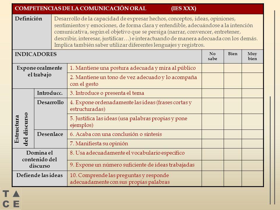 COMPETENCIAS DE LA COMUNICACIÓN ORAL (IES XXX) Definición Desarrollo de la capacidad de expresar hechos, conceptos, ideas, opiniones, sentimientos y e