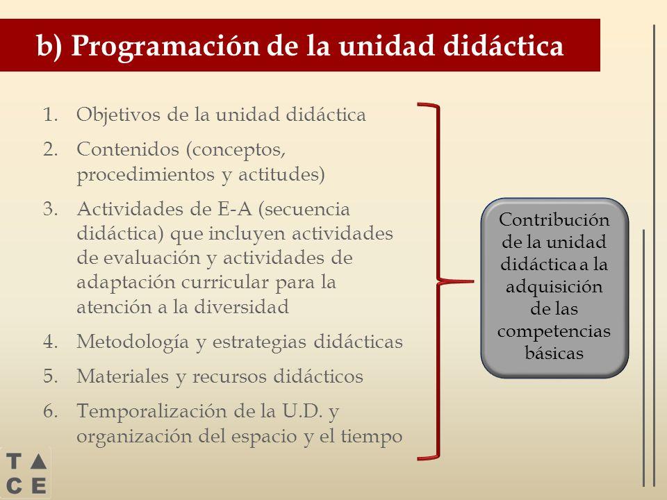 b) Programación de la unidad didáctica 1.Objetivos de la unidad didáctica 2.Contenidos (conceptos, procedimientos y actitudes) 3.Actividades de E-A (s