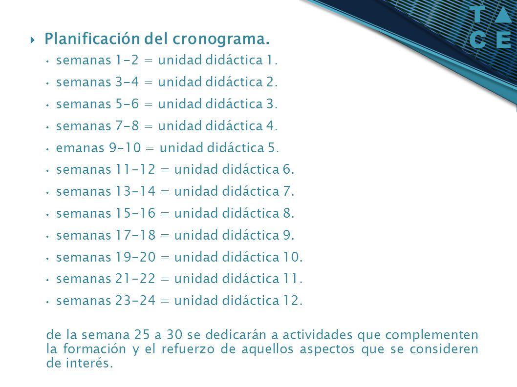 Planificación del cronograma. semanas 1-2 = unidad didáctica 1. semanas 3-4 = unidad didáctica 2. semanas 5-6 = unidad didáctica 3. semanas 7-8 = unid