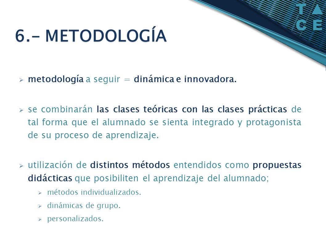 metodología a seguir = dinámica e innovadora. se combinarán las clases teóricas con las clases prácticas de tal forma que el alumnado se sienta integr