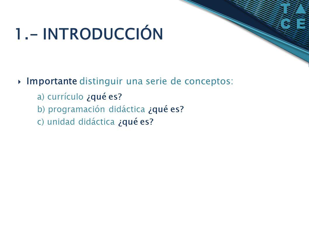 Importante distinguir una serie de conceptos: a) currículo ¿qué es? b) programación didáctica ¿qué es? c) unidad didáctica ¿qué es? 1.- INTRODUCCIÓN