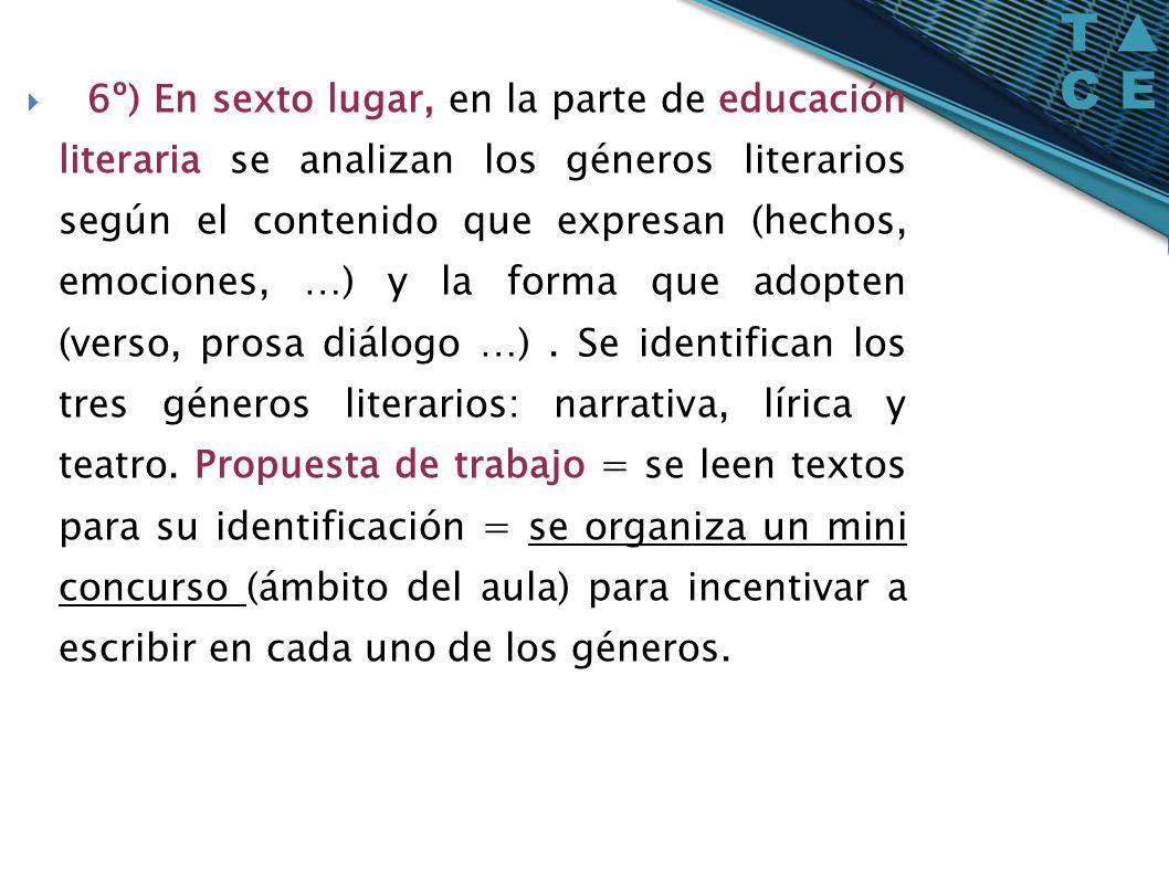 6º) En sexto lugar, en la parte de educación literaria se analizan los géneros literarios según el contenido que expresan (hechos, emociones, …) y la