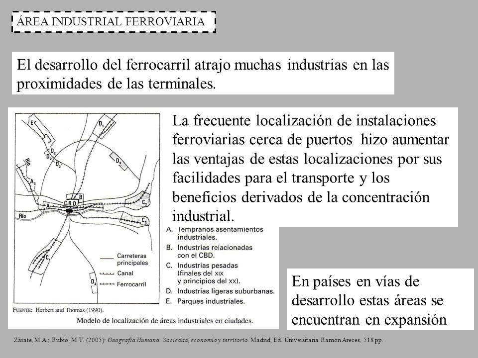 ÁREA INDUSTRIAL FERROVIARIA El desarrollo del ferrocarril atrajo muchas industrias en las proximidades de las terminales. La frecuente localización de