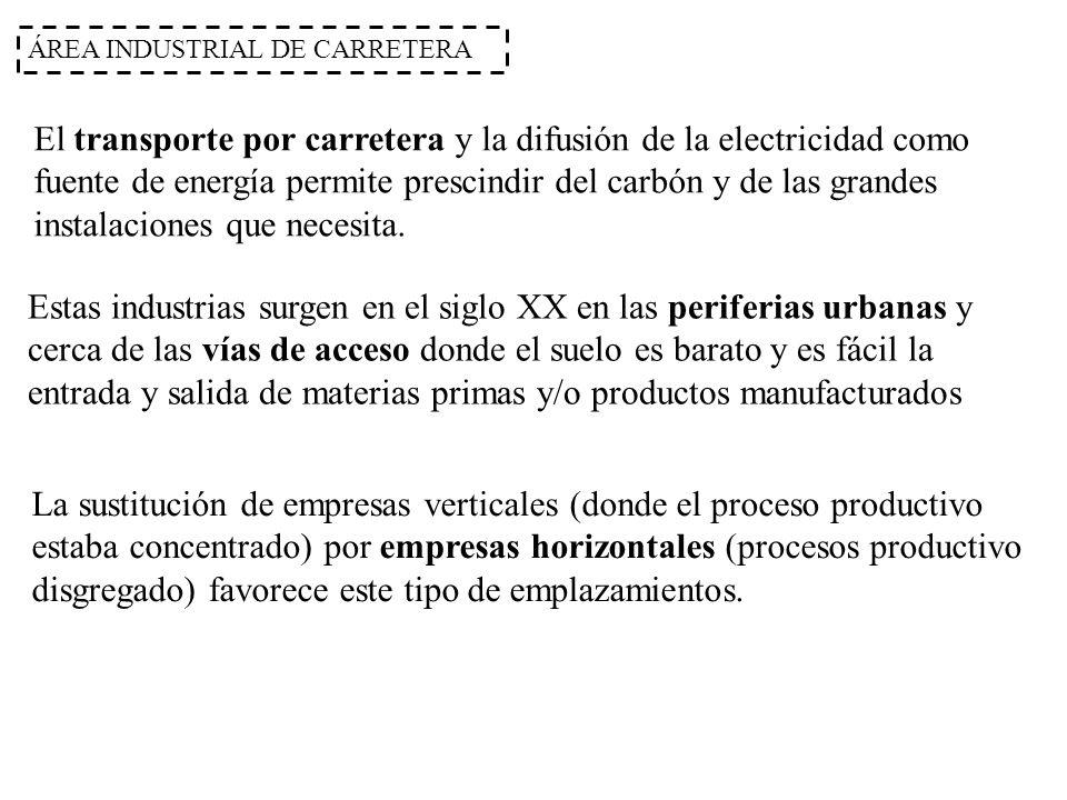 ÁREA INDUSTRIAL DE CARRETERA El transporte por carretera y la difusión de la electricidad como fuente de energía permite prescindir del carbón y de la