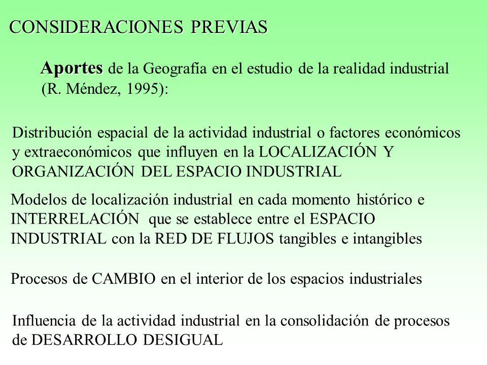 CONSIDERACIONES PREVIAS Aportes Aportes de la Geografía en el estudio de la realidad industrial (R. Méndez, 1995): Influencia de la actividad industri