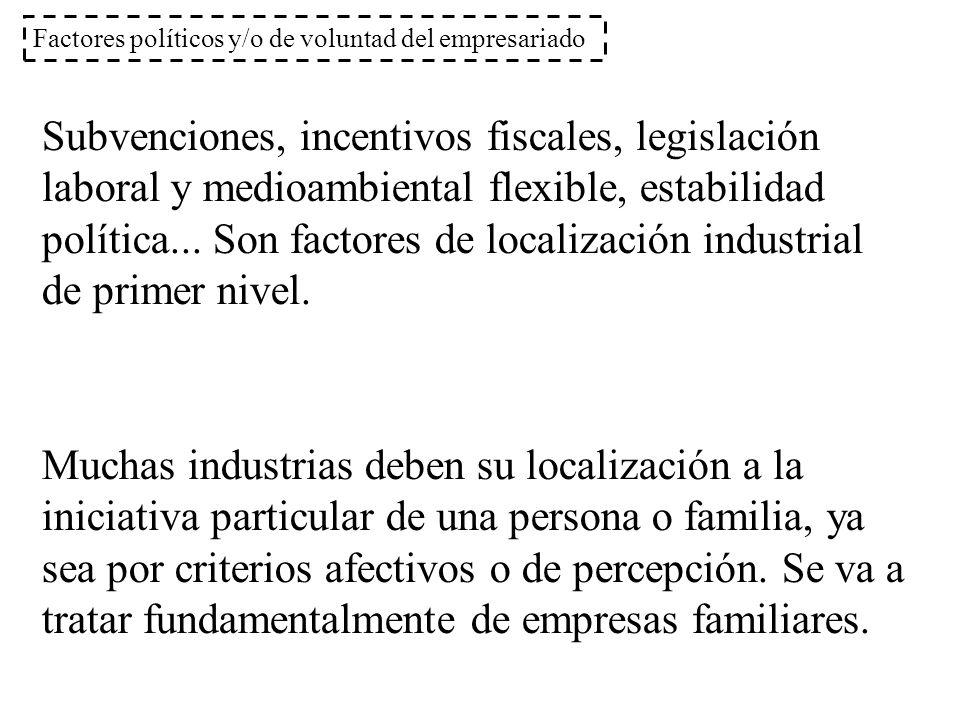 Factores políticos y/o de voluntad del empresariado Subvenciones, incentivos fiscales, legislación laboral y medioambiental flexible, estabilidad polí