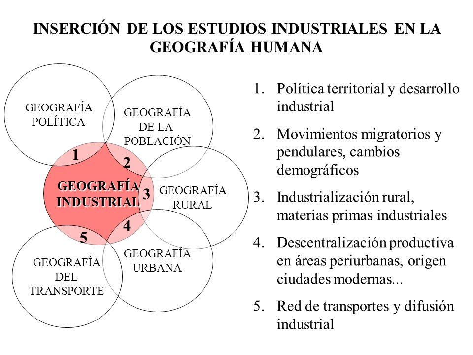 INSERCIÓN DE LOS ESTUDIOS INDUSTRIALES EN LA GEOGRAFÍA HUMANA GEOGRAFÍAINDUSTRIAL GEOGRAFÍA DE LA POBLACIÓN GEOGRAFÍA RURAL GEOGRAFÍA URBANA GEOGRAFÍA